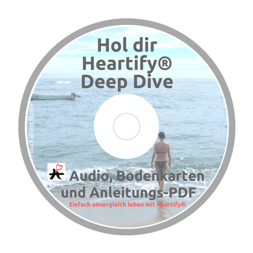 Foto by Kathrin Stamm. Grafik via canva.com. Deep Dive mit Heartify®