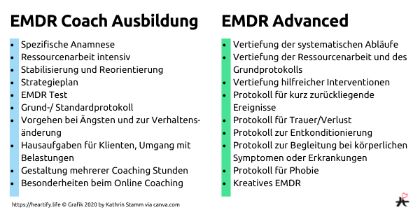 Online EMDR Coach Basis und EMDR Advanced